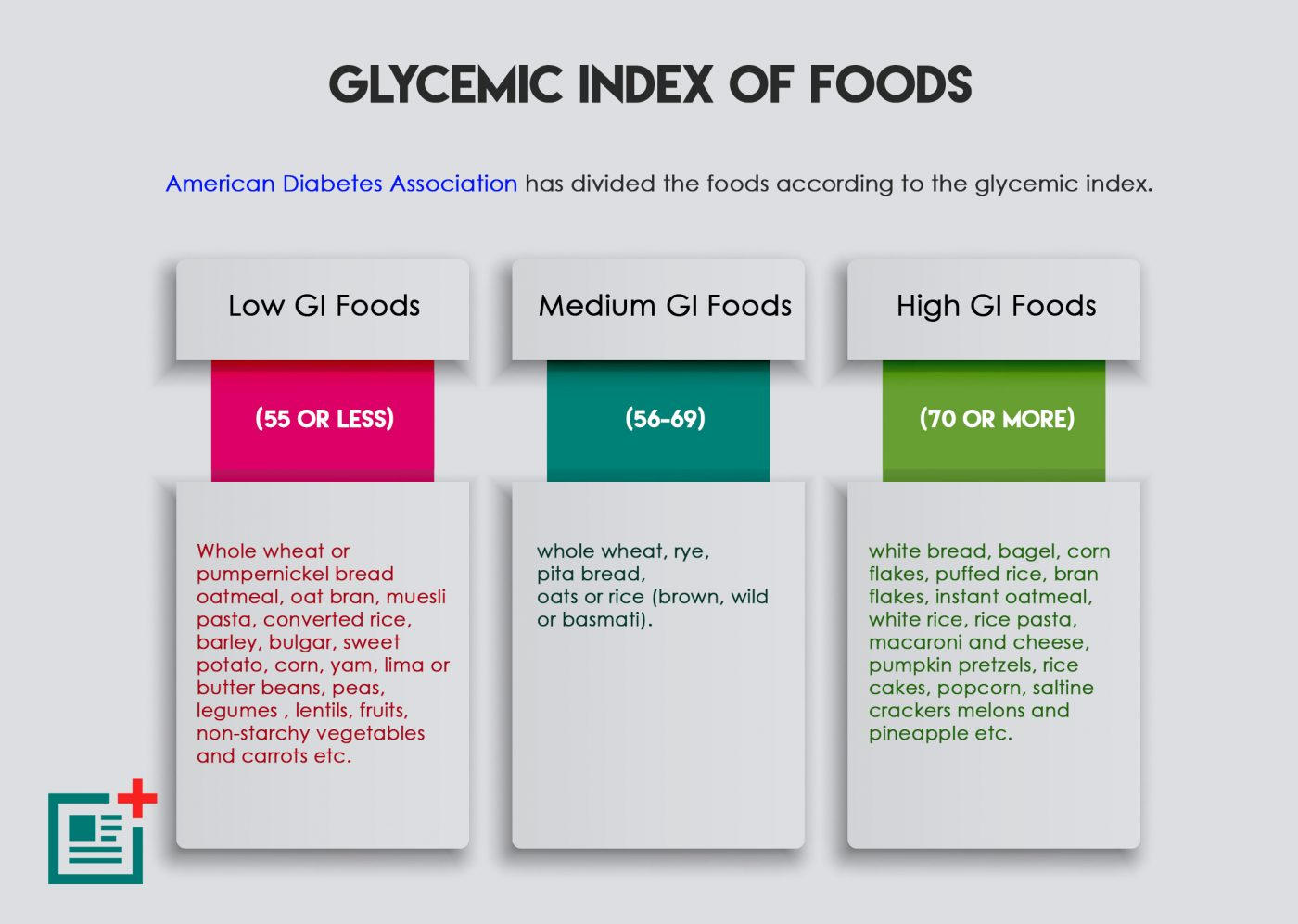 combine foods lower glycemic index - HD1400×997