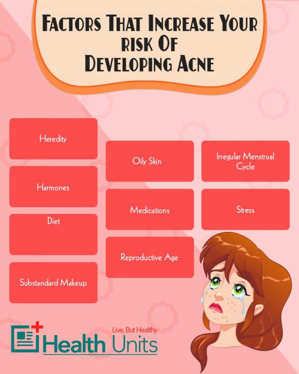 how to clear acne fast with home remedies