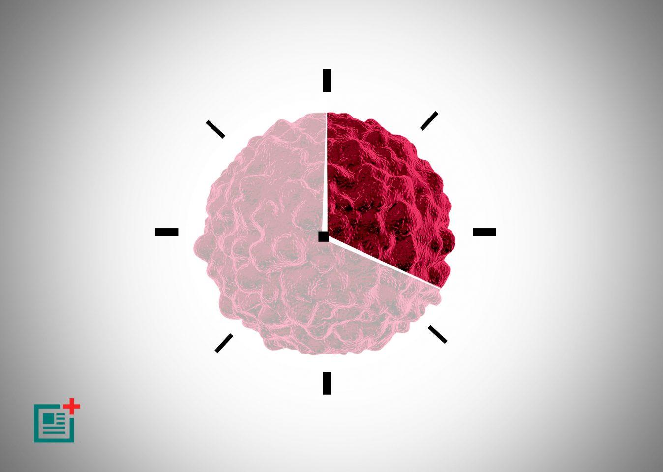 Patients Wait 4 Months Before Seeking Cancer Treatment