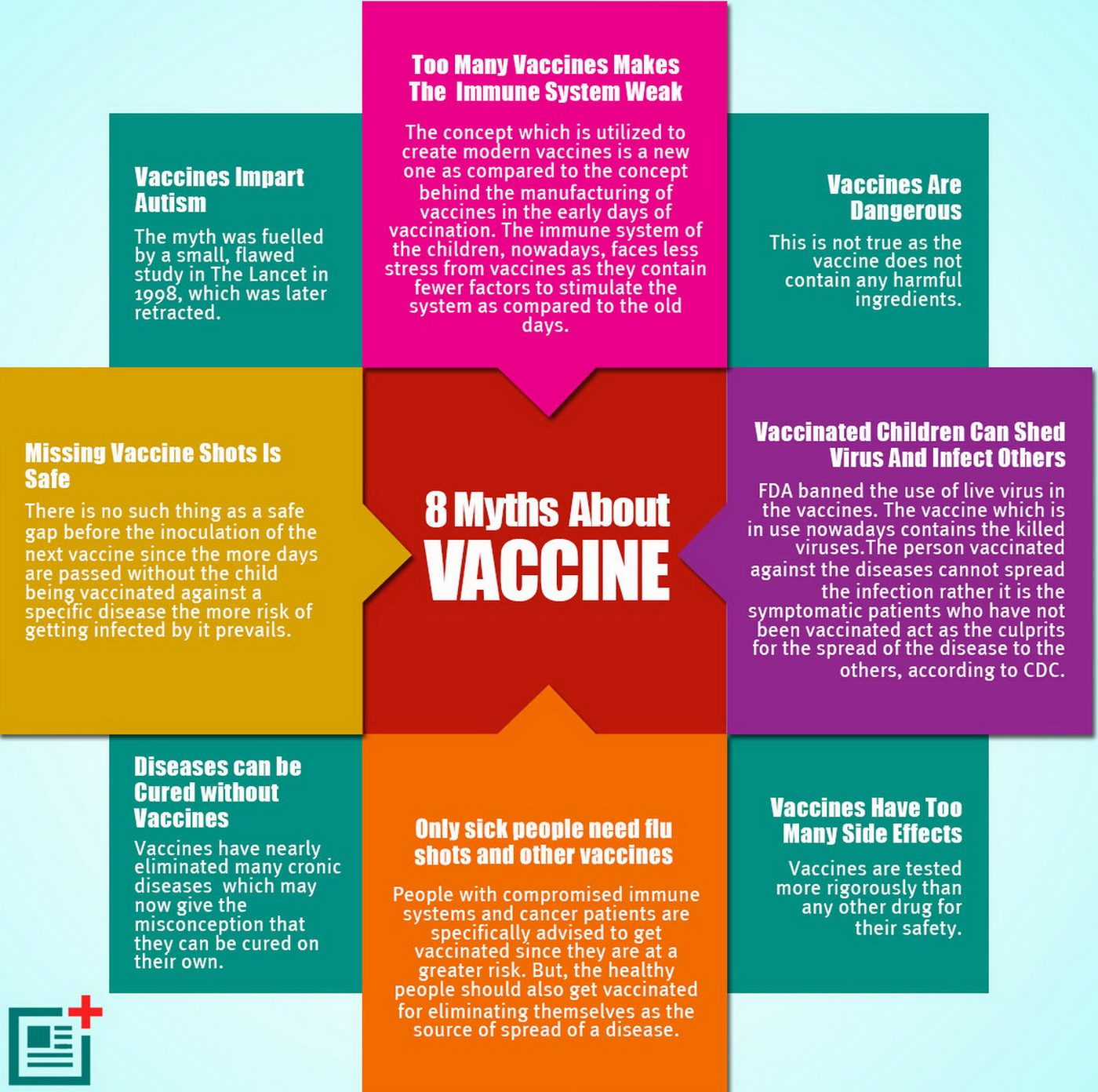 Vaccine Myths: 8 Myths And Misconceptions About Vaccine